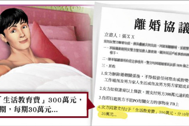 離婚文字遊戲!外遇妻賠償300萬後,前夫稱僅是孩子教育費再提告侵害配偶權